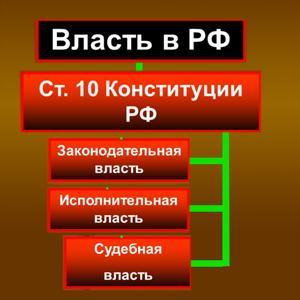 Органы власти Котельниково